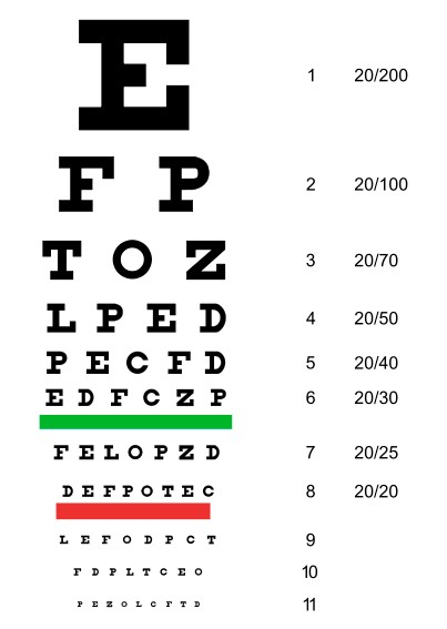 Triagem oftalmológica